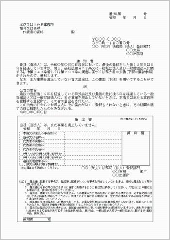 法務局の通知書の例