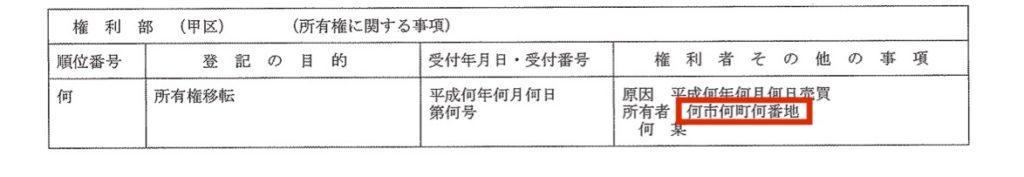 所有権の登記の例