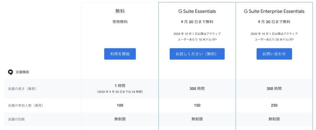 G-Suiteプラン表