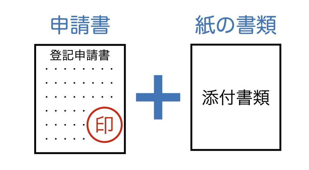 紙の申請書+紙の添付書類
